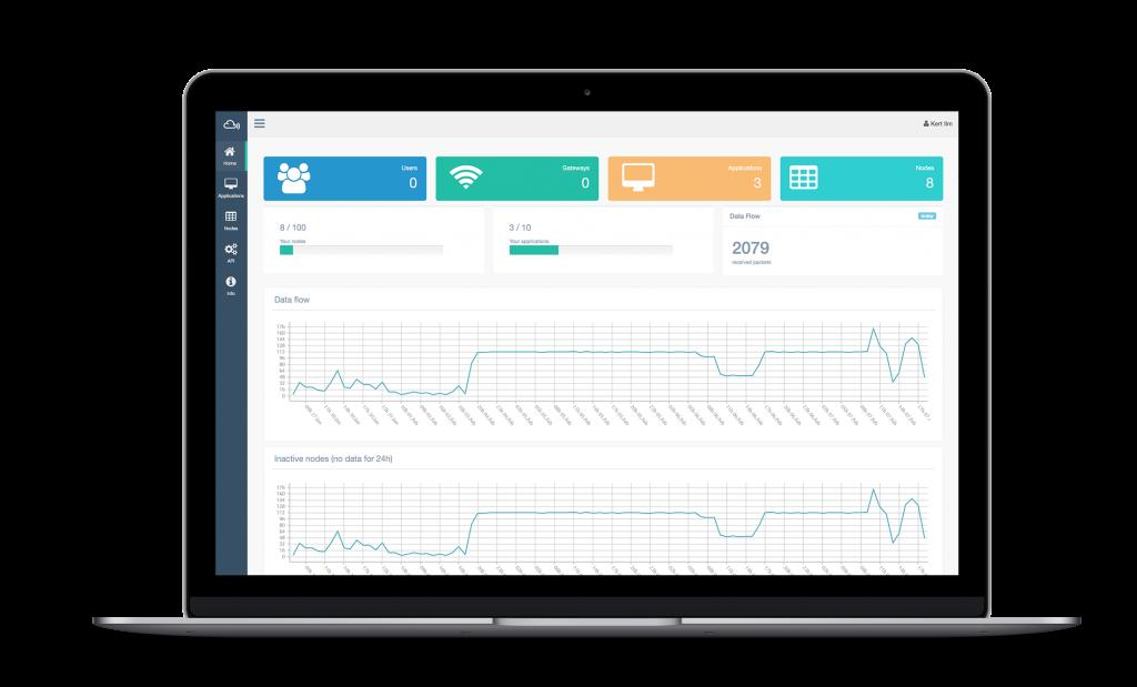 NAS IoT Hub cloud platform view